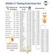 Honor-Roll-2013-2014-Term-2-MP3_Small