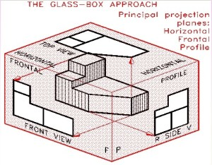 ortho_red_glass_box