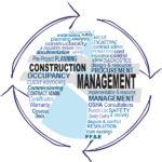 After-School class in Construction Management @ Pratt