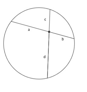 circlepic